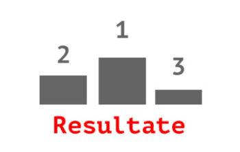 Resultate Schweizermeisterschaft 10-Tanz 2019
