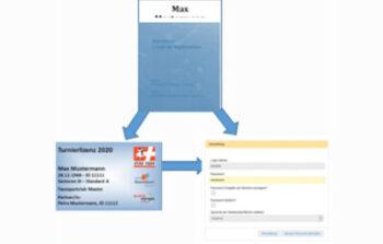 Aus Startbuch wird Lizenzkarte und Ergebnisdatenbank