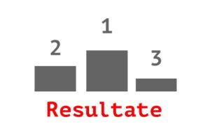 Resultate Zürcher Kantonsmeisterschaft 10.7.2021