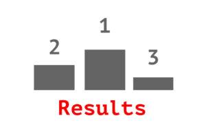 Results Zurich Cantonal Championship 10.7.2021