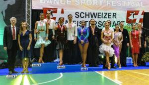 Resultate Schweizermeisterschaft Standard & Latein 2018